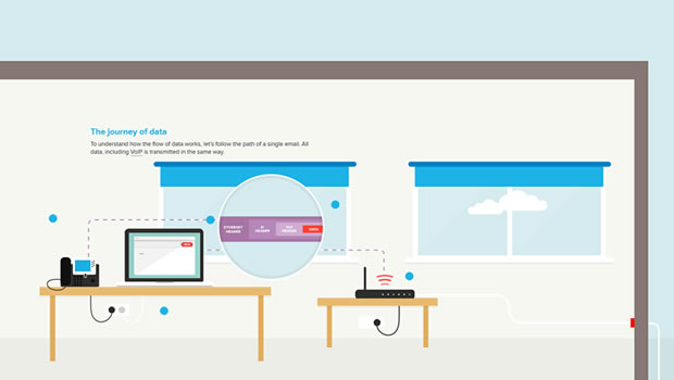data-movement-website-design